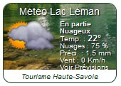 Plugin meteo lac